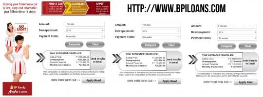 bpi-loans-calc