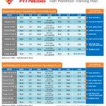 PF-Milo-Half-Marathon-Training-Plan-2016