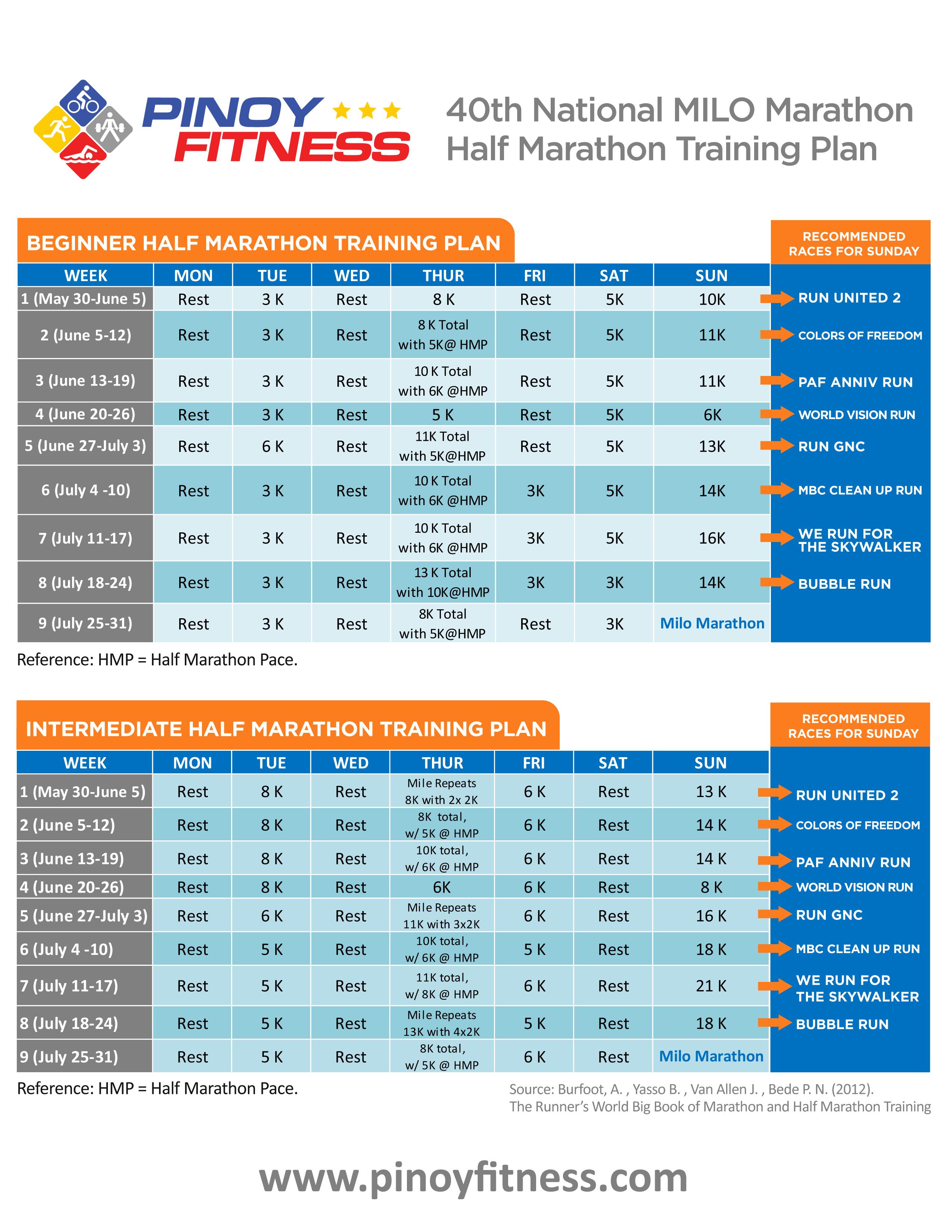 Pf Milo Half Marathon Training Plan 2016 Pinoy Fitness
