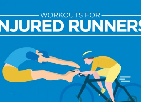 Workouts For Injured Runners Cover