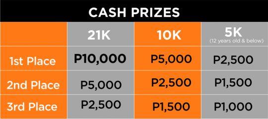 splendido-sunset-run-2016-cash-prizes