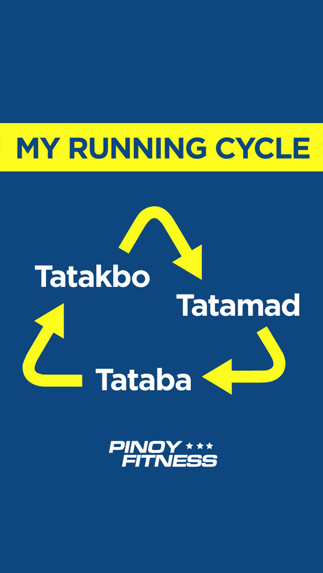 running-cycle