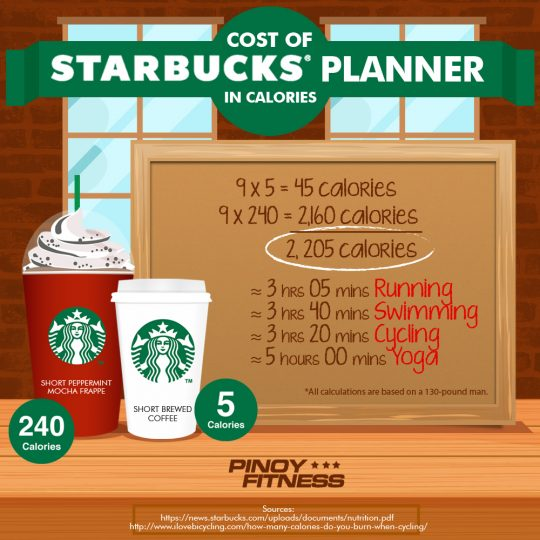 starbucks-calories-2017-v2