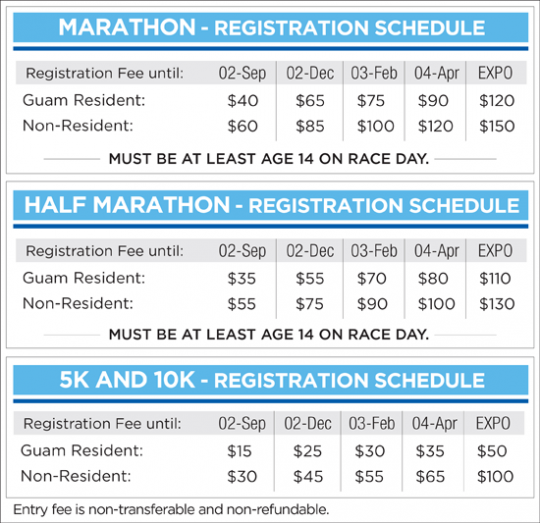 registration-fee
