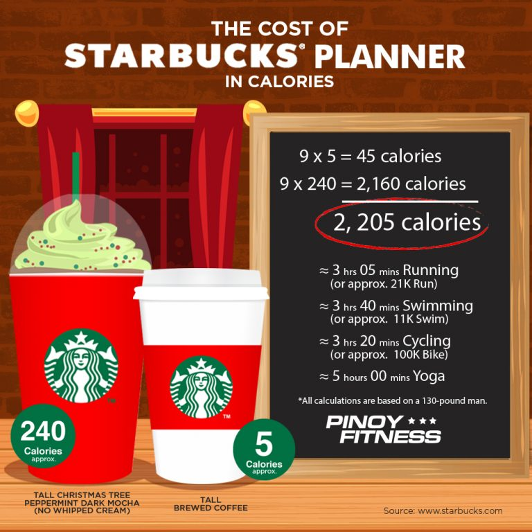 activity based costing for starbucks Determining a company's true costs and profitability has always been difficult, although advancements such as activity-based costing (abc) have helped in a new book, professor robert kaplan and acorn systems' steven anderson offer a simplified system based on time-driven abc that leverages existing.