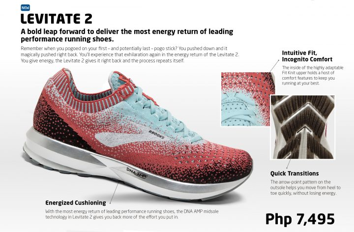 new products b5eb1 93240 Brooks Launches 5 New Shoe Models | Pinoy Fitness
