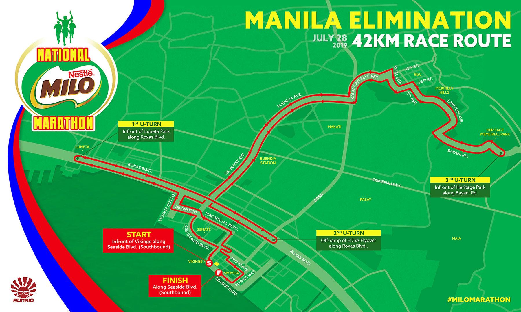 milo marathon 2019 freebies